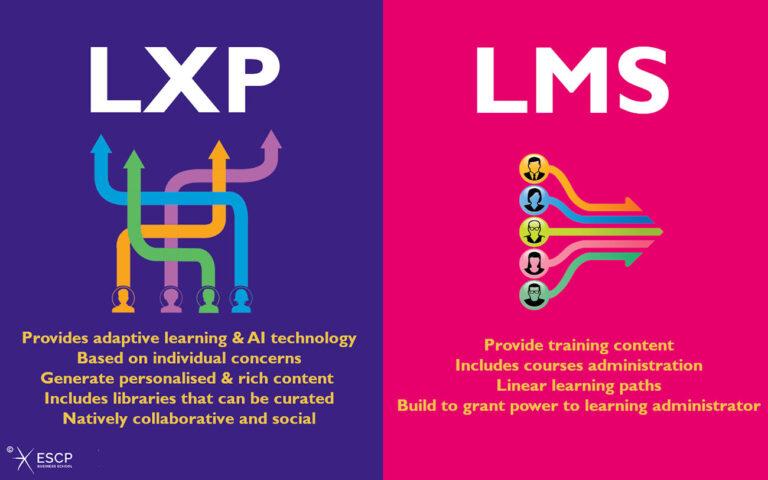 LMS v/s LXP